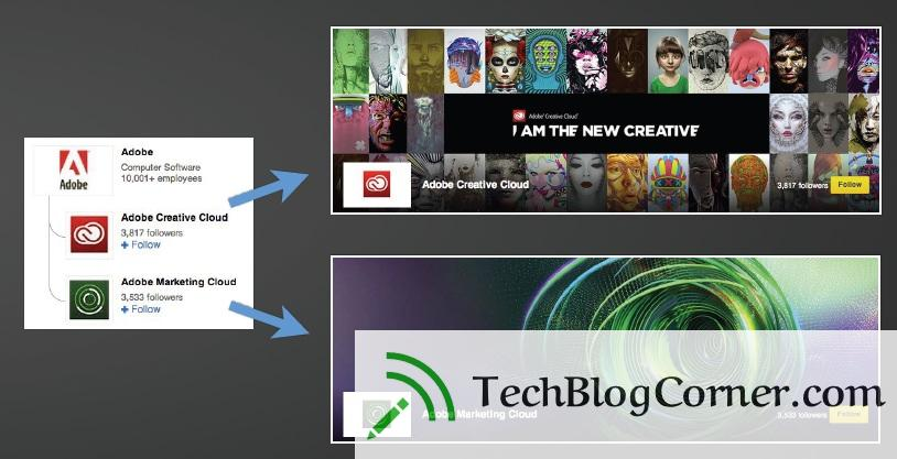 Showcase-pages-linkedin-4techblogcorner