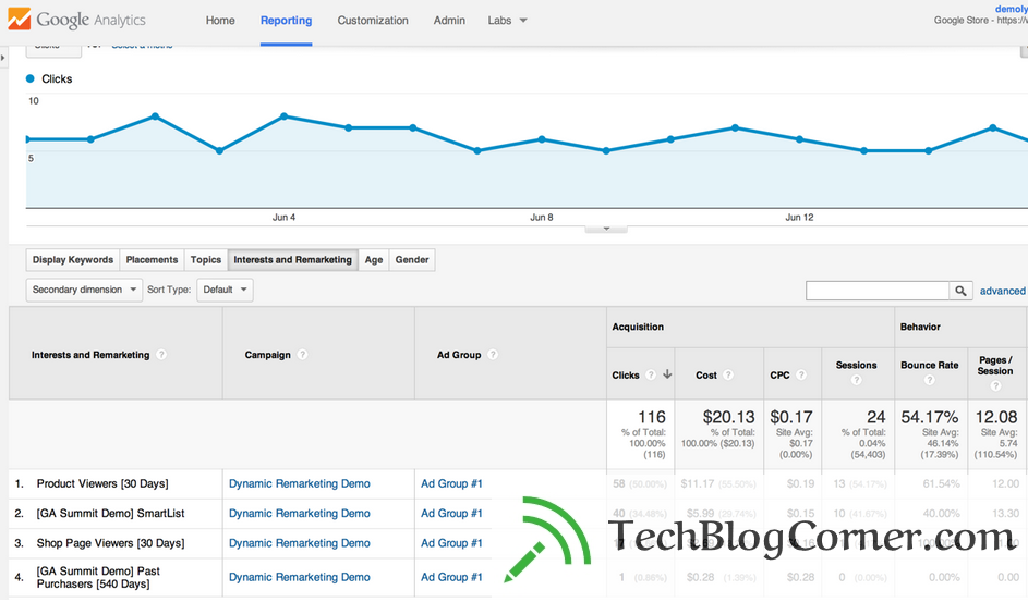 google-analytics-display-marketing-report-techblogcorner