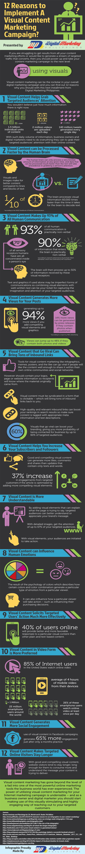visual-content-infographics-techblogcorner