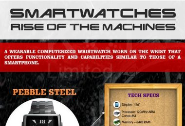 Smart-watches-rise of machines