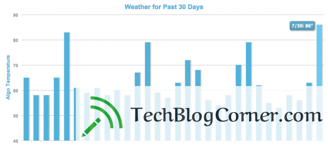 t-mozcast-july30-techblogcorner