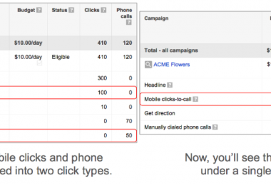 Googleads-Call-to-action-mobile-data-techblogcorner