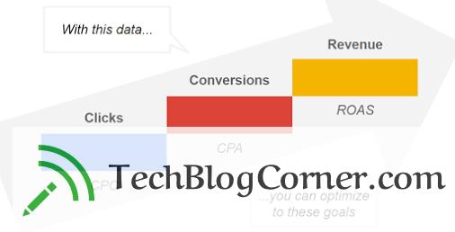 ROAS-Google-analytics_techblogcorner