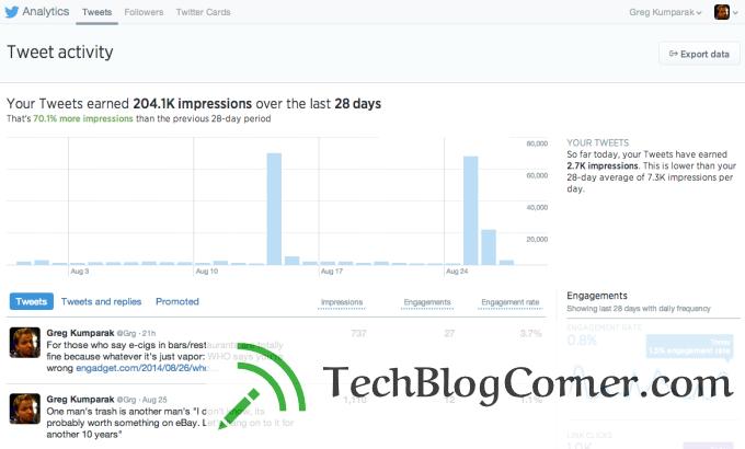 screen-shot-Twitter-analytics-free-tool-Techblogcorner