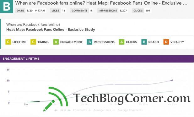 edge rank checker-social-media-tool-techblogcorner