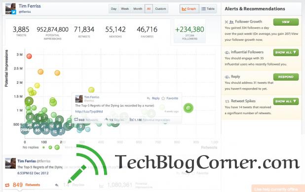crowdbooster-techblogcorner