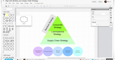 Figure. Diagram Tool-processon