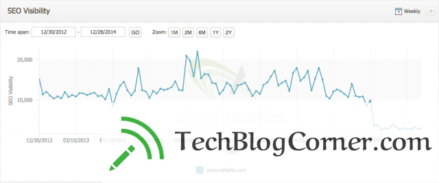 t-ser-searchmetrics-panda-techblogcorner
