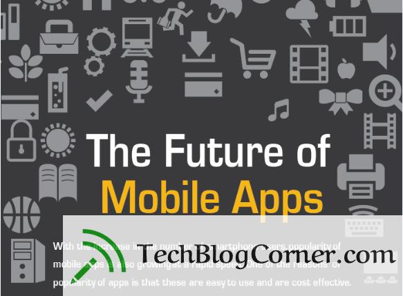 Future-of-mobile-app-techblogcorner
