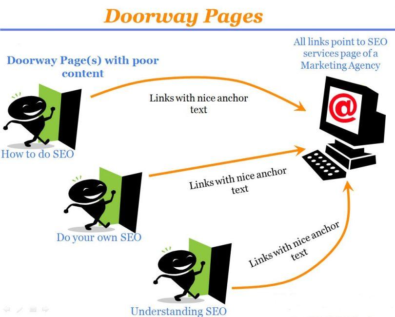 doorway-pages-techblogcorner