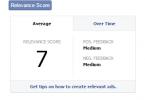relevance score-facebook-techblogcorner