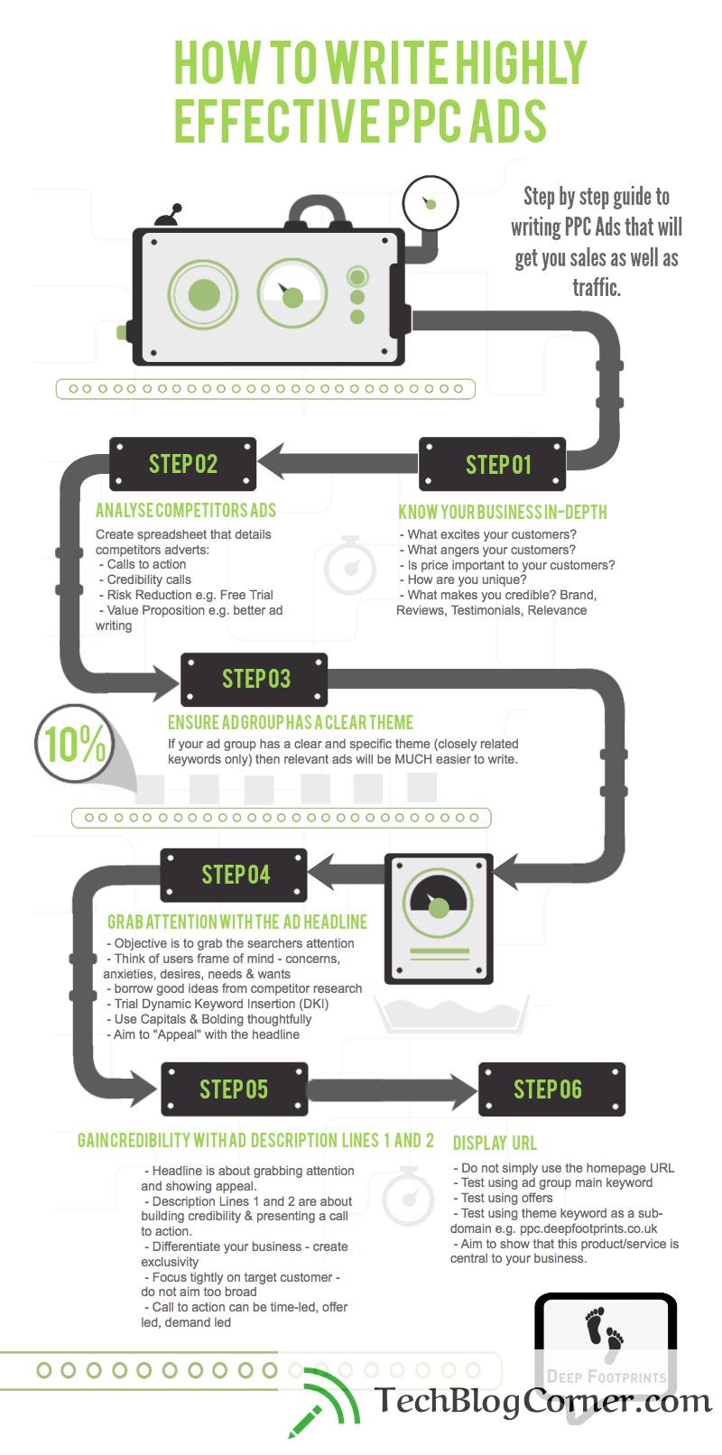 How-to-write-the-best-PPC-ads-Infographic-techblogcorner
