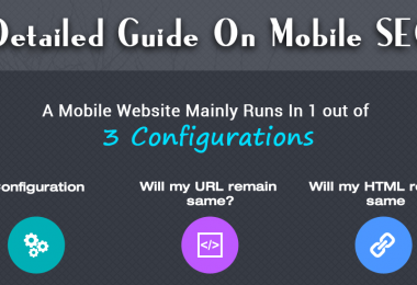 Mobile-Seo-Infographics-21st-april2015-update-techblogcorner