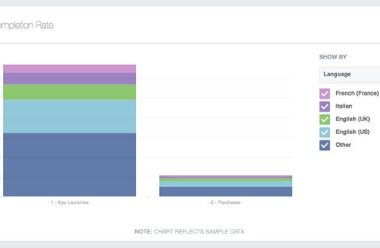 ck-facebook-analytics-for-apps-techblogcorner