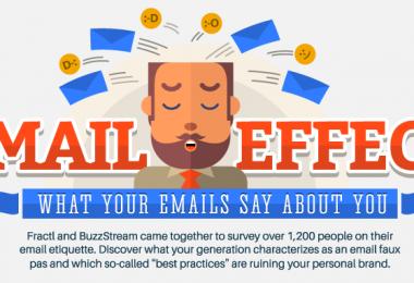 Email-Marketing-Survey-Buzzstream-techblogcorner-20132