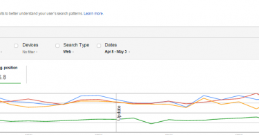 Google-webmaster-Search-analytics-Techblogcorner