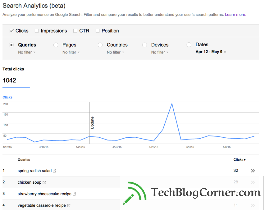 Search-Analytics-for-apps-211234-techblogcorner