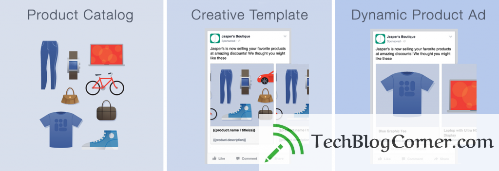 facebook-product-ad-example-1024x352-TechBlogCorner