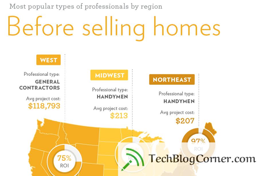 POrch-com-techblogcorner-infographic