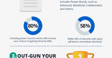 Power-of-resume-techblogcorner