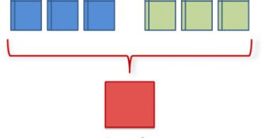 Example-of-CrossDomainTracking-TechBlogCorner