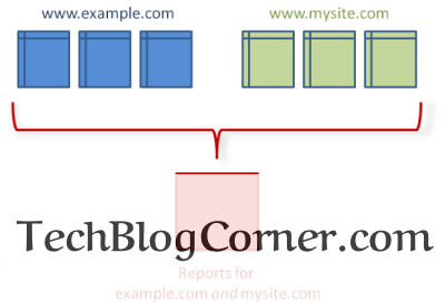 Example-of-CrossDomainTracking-TechBlogCorner