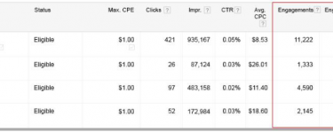 Google-adwords-light-box-Engagements-Engagement-rate-and-Average-CPE-techblogcorner