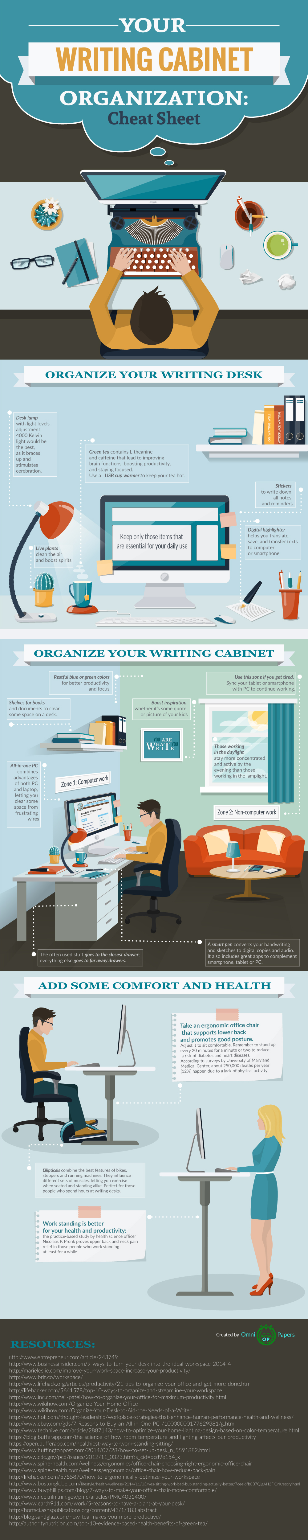 your-writing-cabinet-organization-techblogcorner