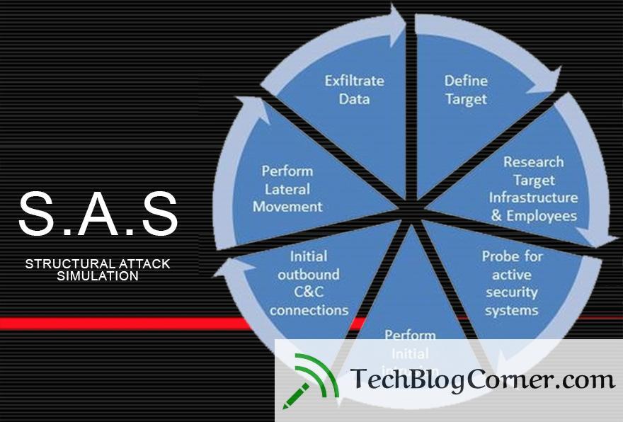 SAS-techblogcorner