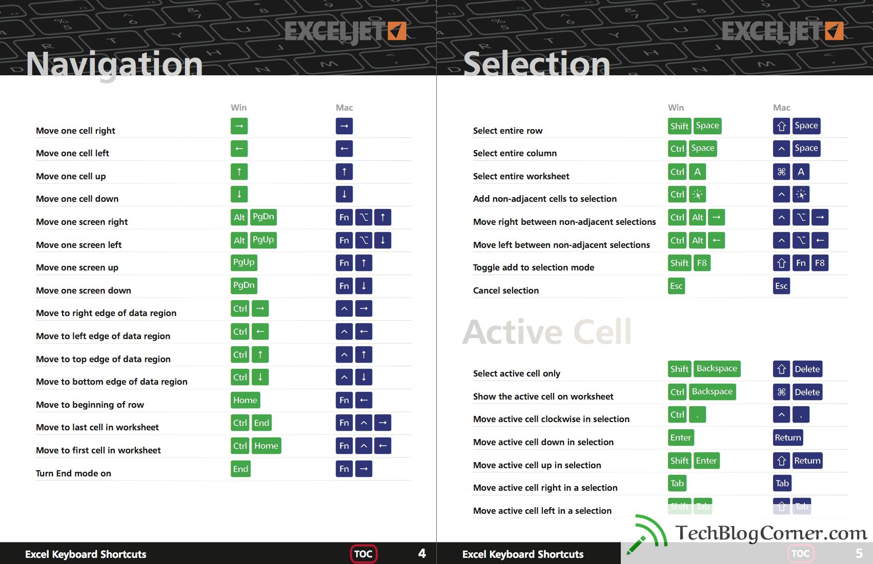 excel_shortcut_spread