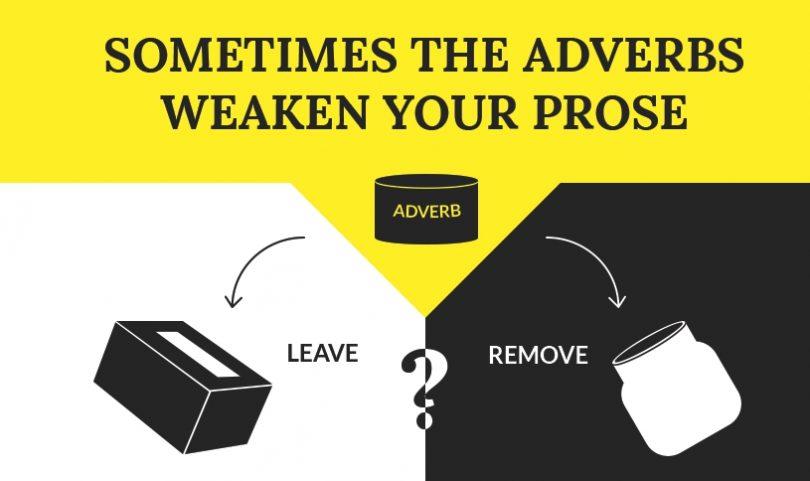 adverbs-use