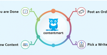 Contentmart-how-it-works-techblogcorner