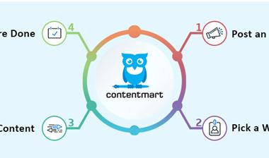 Contentmart-how-it-works-techblogcorner