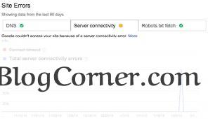 site-webmaster-error-techblogcorner