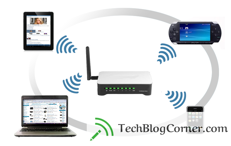 best-wifi-routers