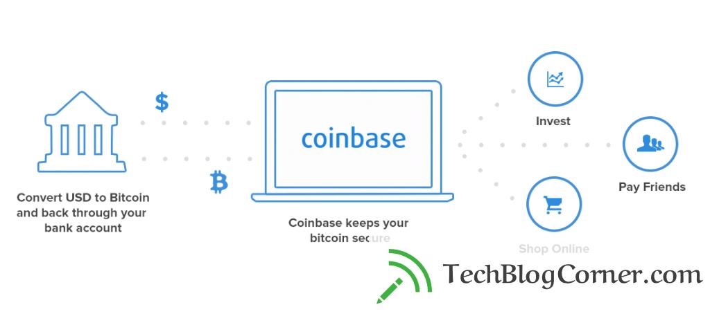 how-to-buy-bitcoins-techblogcorner