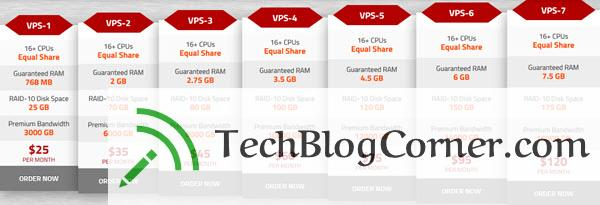 knownhost-vps-plans-techblogcorner