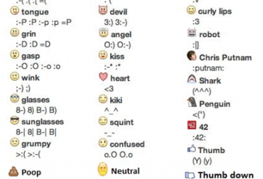 facebook-emoticons-list-techblogcorner