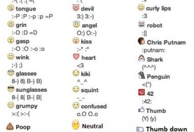 facebook-emoticons-list-techblogcorner