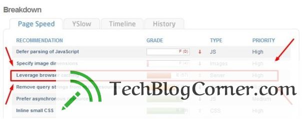 leverage browser caching - techblogcorner