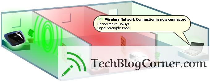 wifi-slow-speed