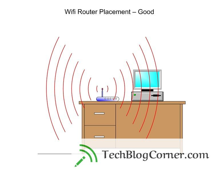 wifi_router_placement_good