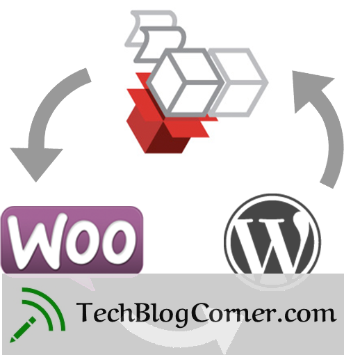 Woocommerce vs. Shopify- A Comparison Between The Two 4