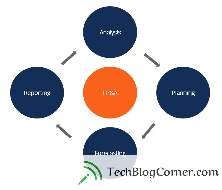 role-of-fpa
