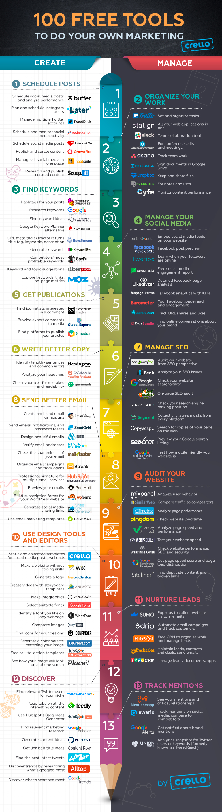 100_free_marketing_tools_info.png