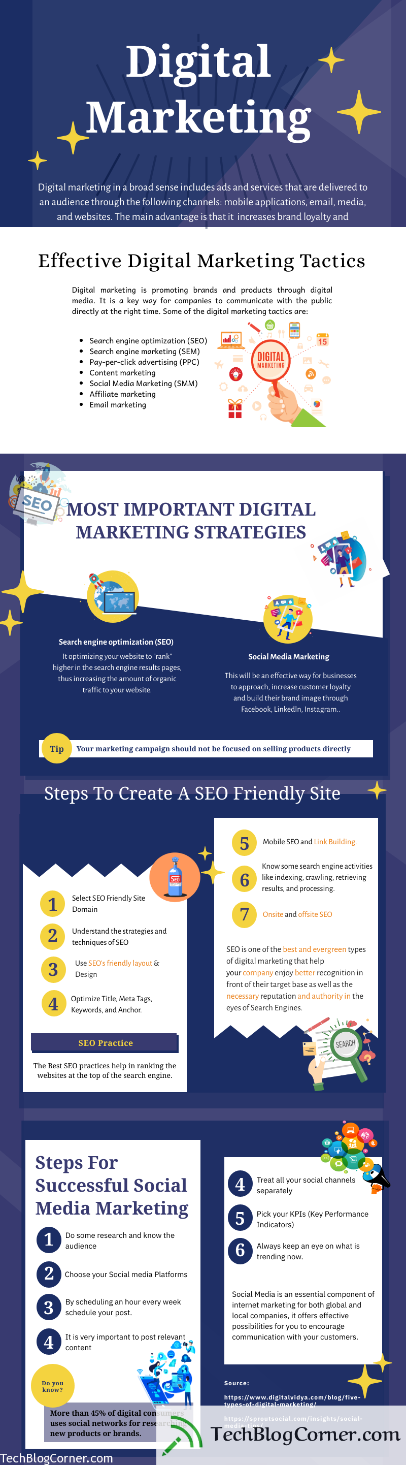 Online Marketing Tips 2020