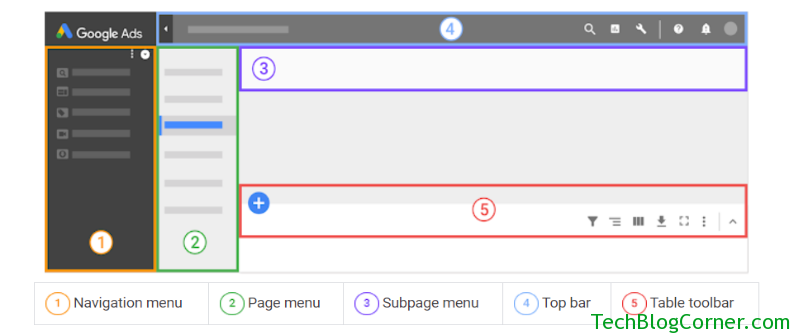 Beginner's Guide to Google Keyword Planner for SEO 2