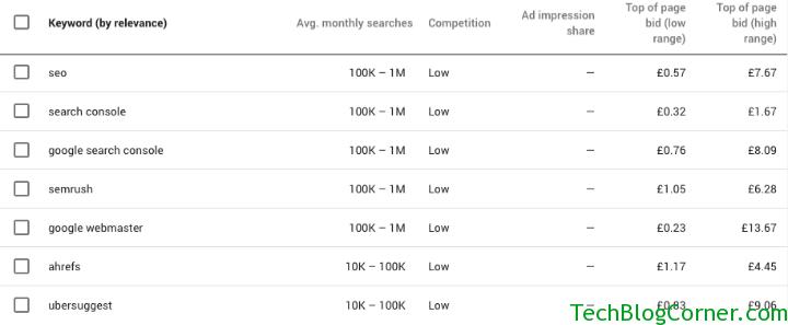 Beginner's Guide to Google Keyword Planner for SEO 7