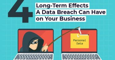 Long-Term-Effects-of-Data-Breaches-and-Their-Financial-Consequences
