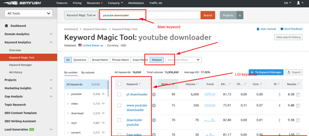 SEMRush Review - Is It Best SEO Tool in The Market? 6